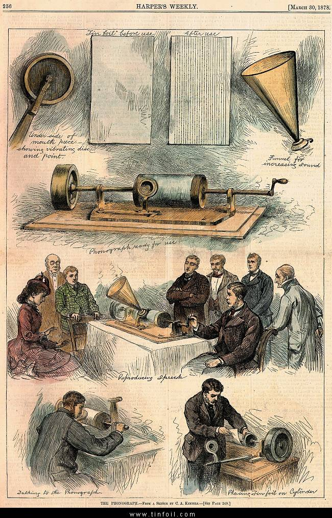 Harper's Weekly from 1878